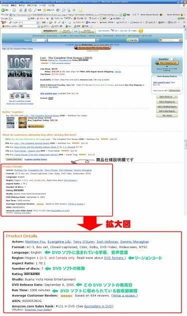 DVD、ブルーレイソフト購入時の注意点